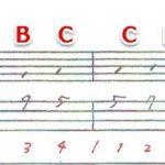 「いまどこの音を弾いているか」を常に意識。スケールの練習をする時に常に意識していること