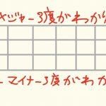 ベースのコードトーン【3度と5度】は指板で覚えた方が楽!