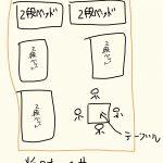 東京の個室の無いシェアハウスで外国人と8年間生活したベーシストの話③
